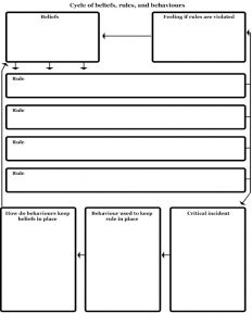 Therapist aid worksheets 3