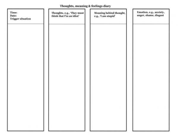Free thought stopping worksheet